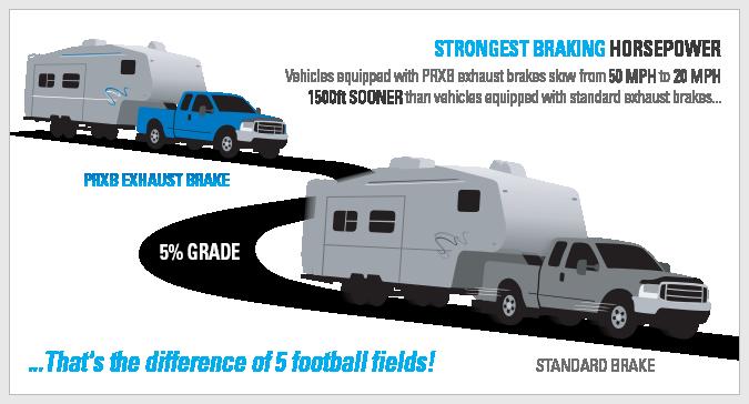 prxb_stronest-braking_graph